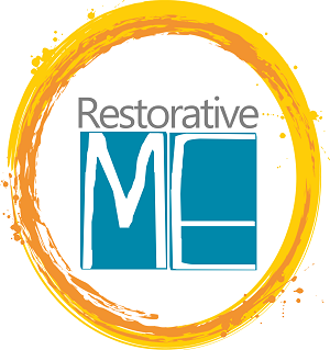 TRAINING COURSE RESTORATIVE ME 09 – 16 October 2016 Leuven (BE)